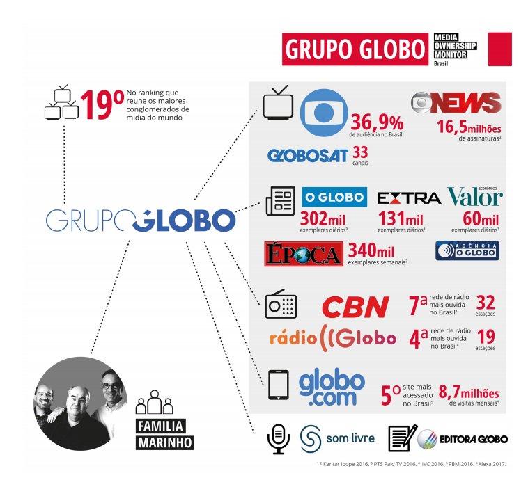 Globo.jpg